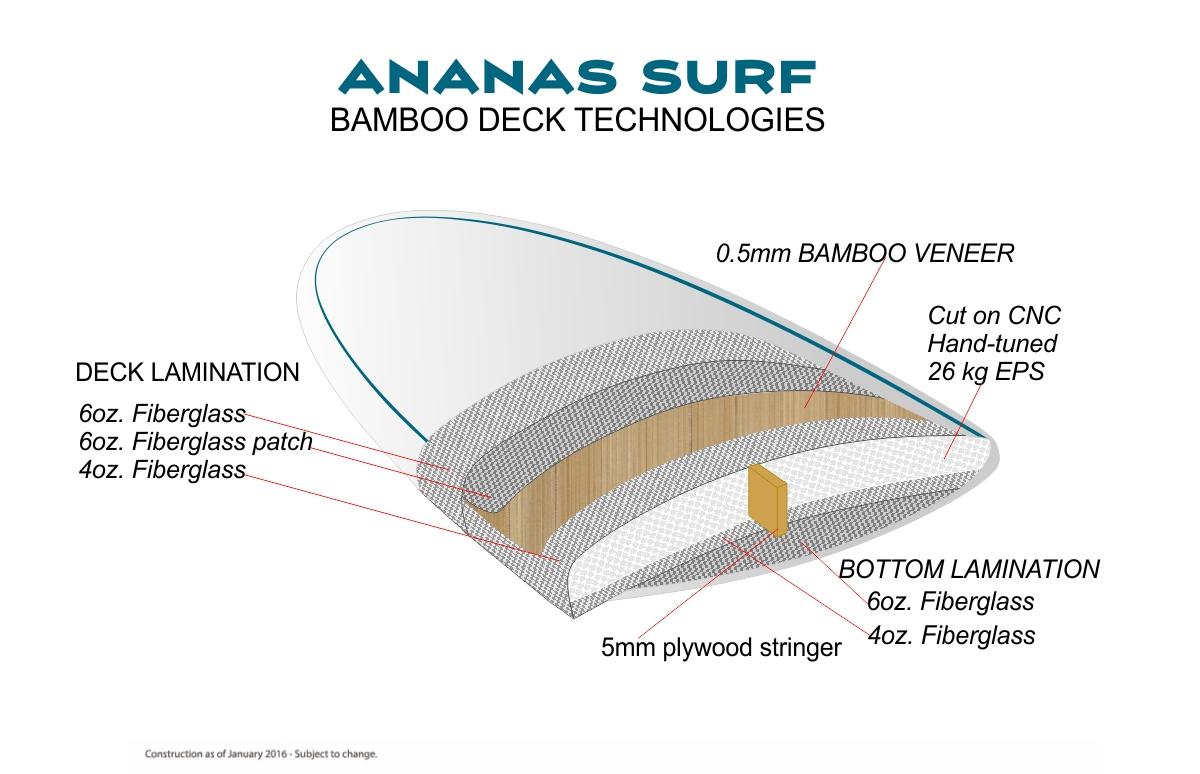Ananas Surf Bamboo deck plan